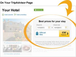 Direct bookings via TripAdvisor