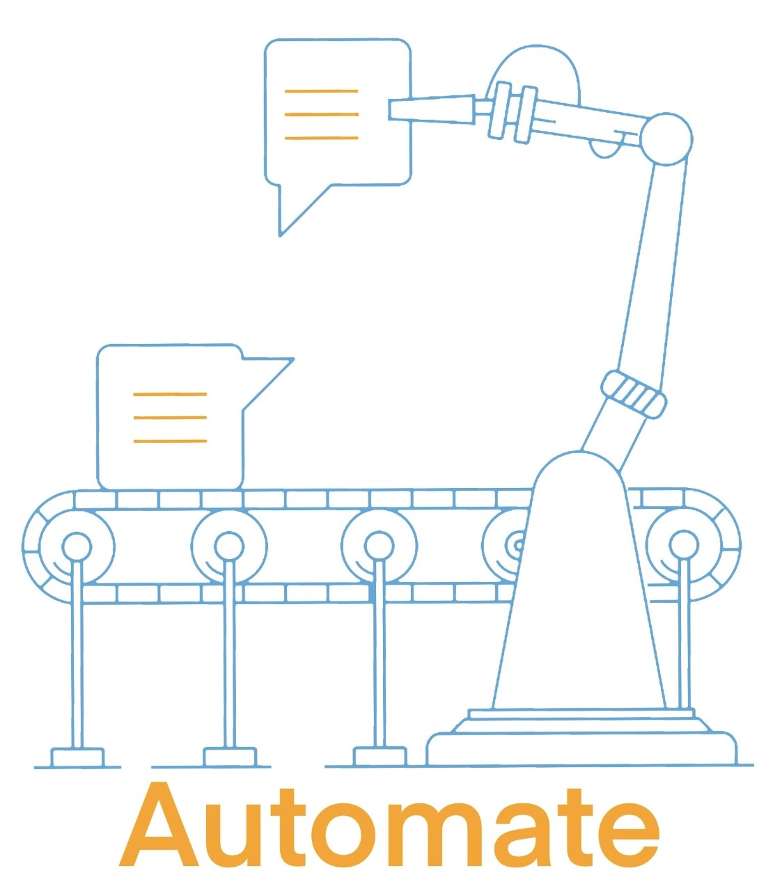 automation robot for messages
