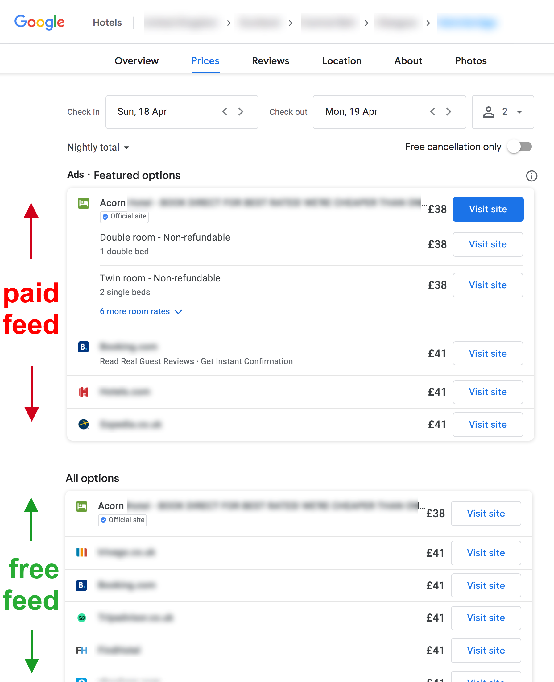 Google free and paid Hotel Ads feeds